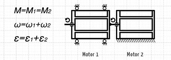 Electric motors in consecutive chain